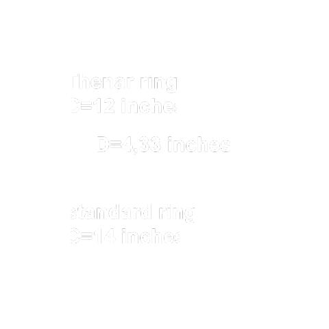 DRAWING RING SYSTEM